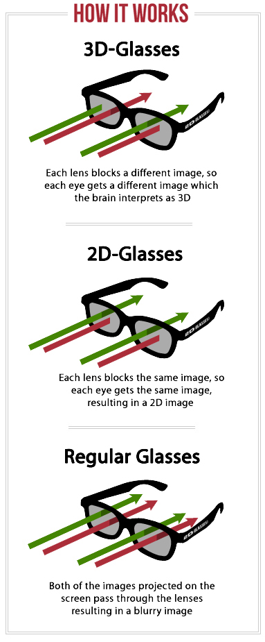 2d-glasses-image