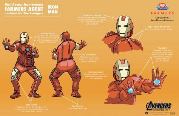 avengers-iron-man-costume