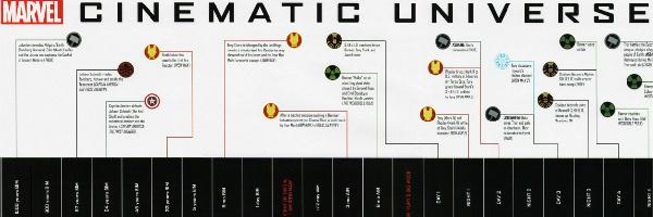avengers-timeline-slice