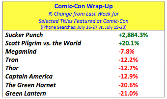 comic_con_boost_data_table
