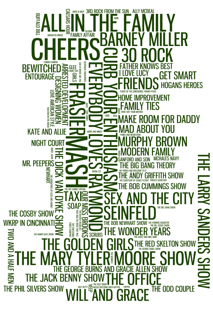emmy comedy word cloud