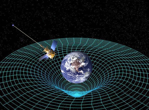 gravity-image