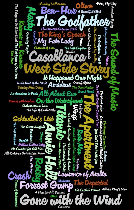 oscar-best-picture-word-cloud