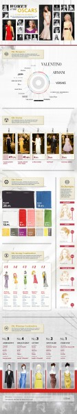 oscar-fashion-infographic