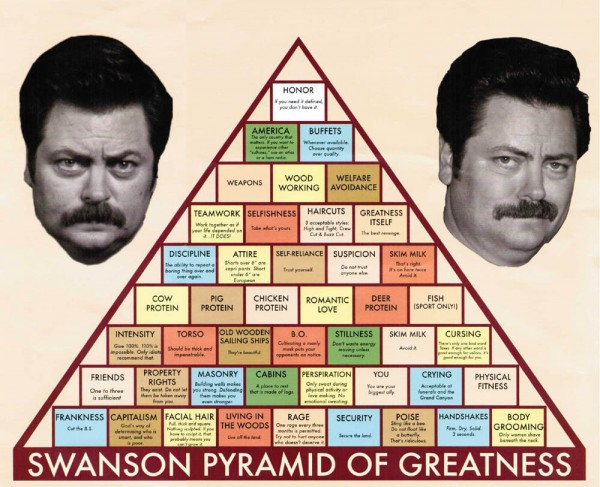 ron-swanson-pyramid-of-greatness