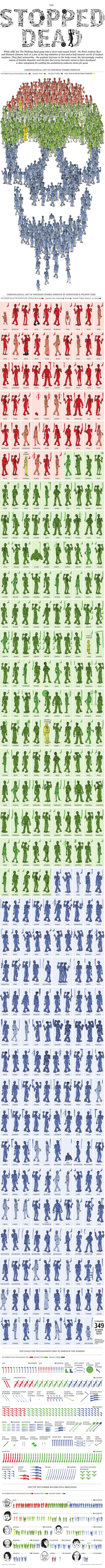 walking-dead-infographic-image