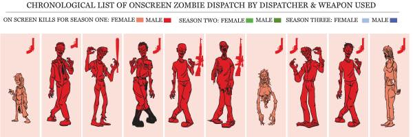 walking-dead-infographic-slice
